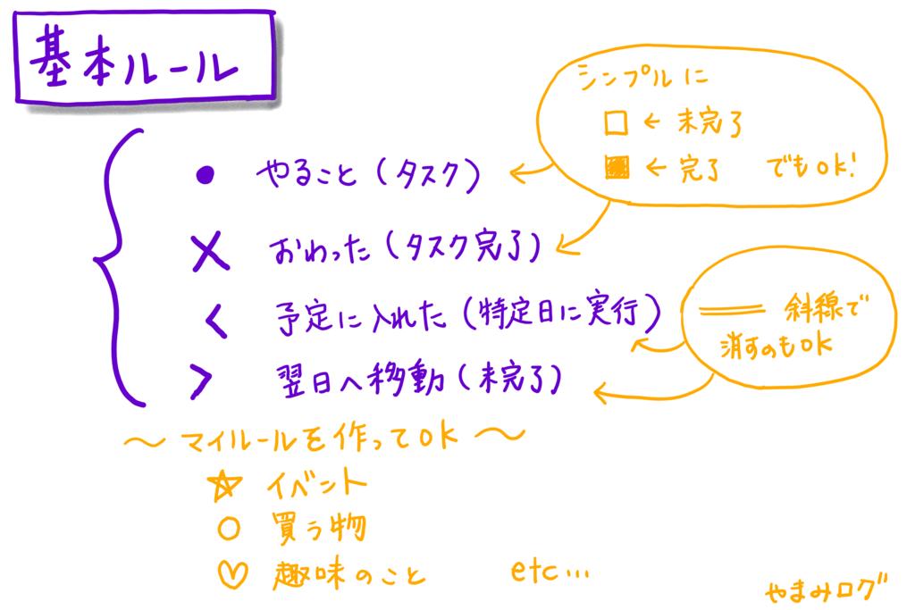 記号の使い方の基本ルール