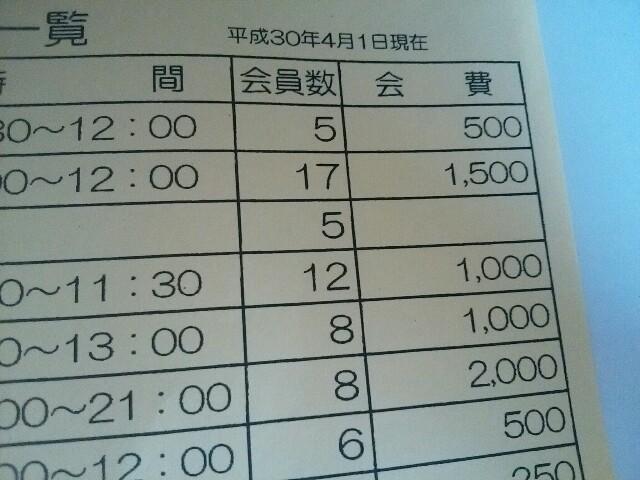 公民館のヨガ教室は料金がはっきりわからない